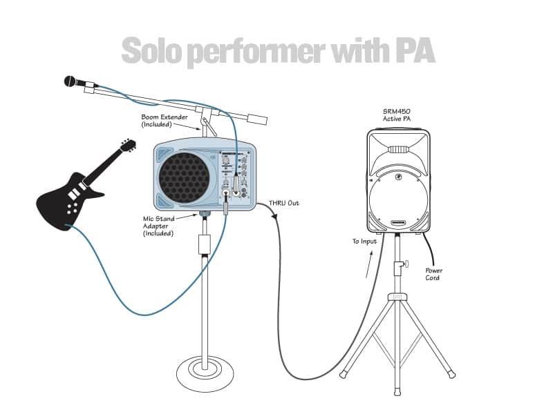 SRM150_app_soloperformer