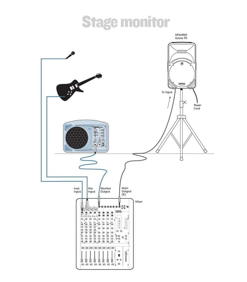 SRM150_app_stage