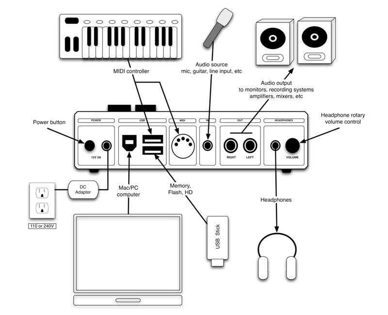 sm pro audio vmachine conexion